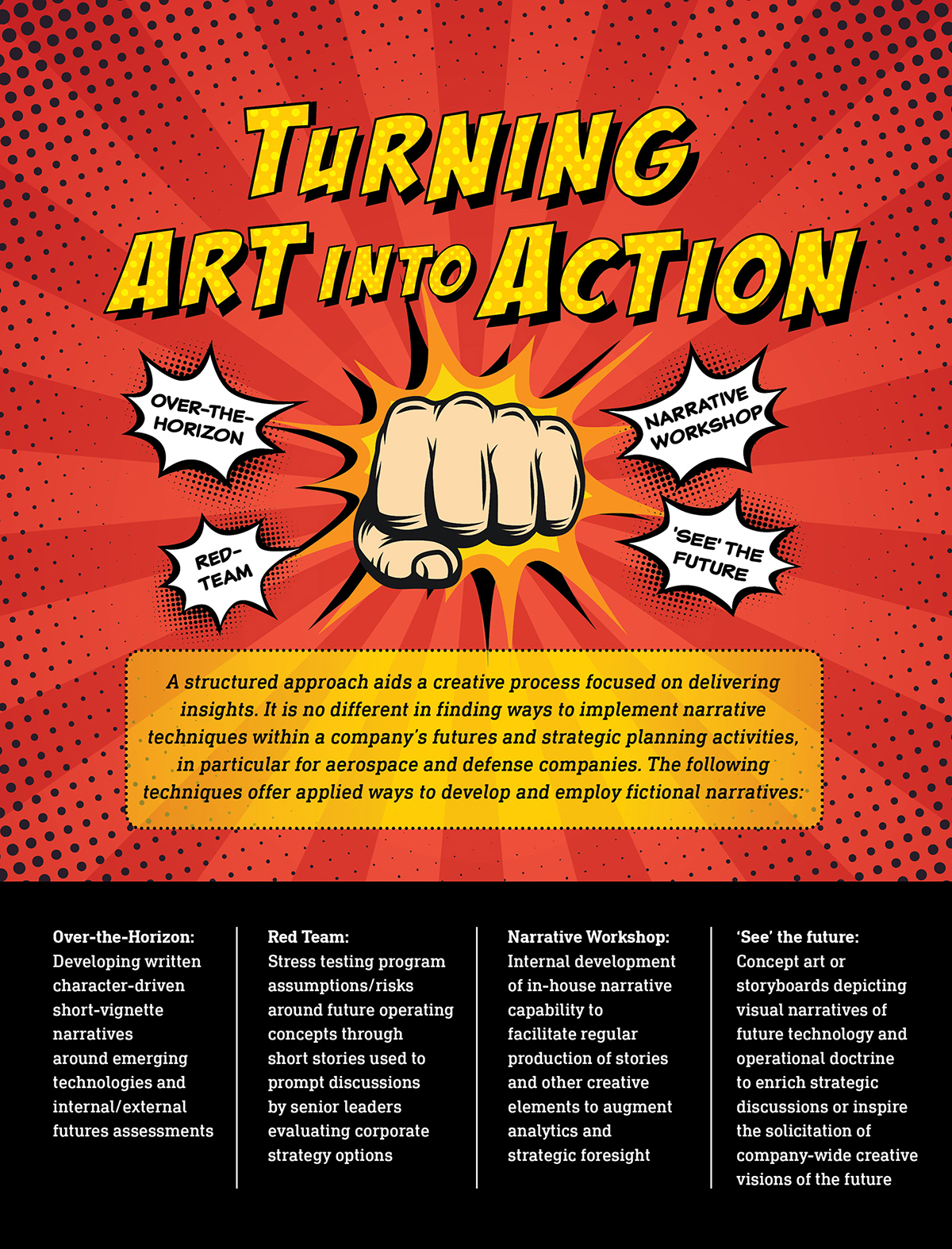 Turning Art Info Action graphic