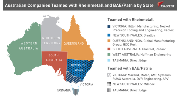 Australian Companies Teamed with Rheinmetall and BAE/Patria by State