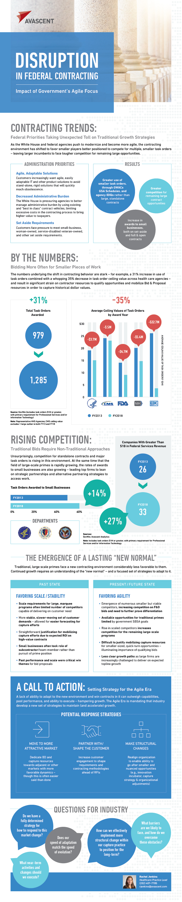 avascent_infographic_disruption_federal_contracting_final