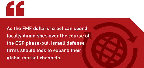 Israel US Defense White Paper pull quote 1