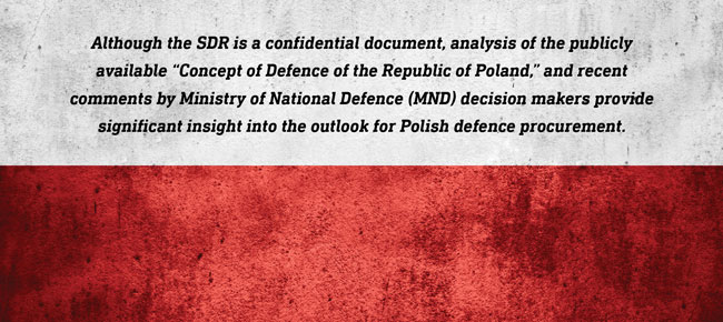 Methodology and Poland flag image